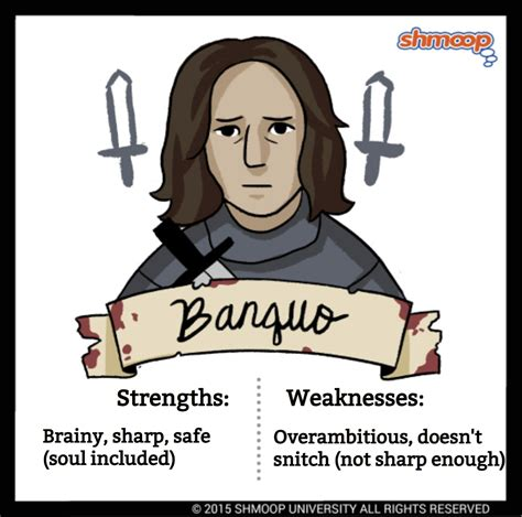 macbeth themes shmoop banquo in macbeth