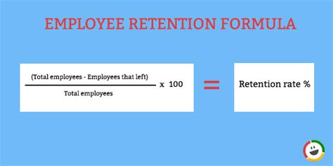 Attrition And Retention Project Mba by Employee Retention 10 Things You Need To