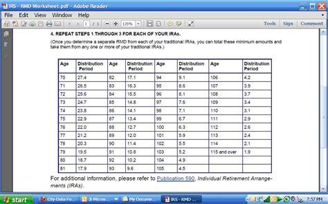 inherited ira distribution table ira rmd worksheet mmosguides