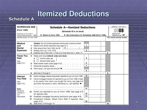 Schedule A Itemized Deductions Worksheet by Itemized Deduction Images