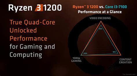 Bestseller Amd Ryzen 3 1200 3 1ghz Up To 3 4ghz Cache 8mb 65w Am4 amd tackles the intel i3 chips with ryzen 3