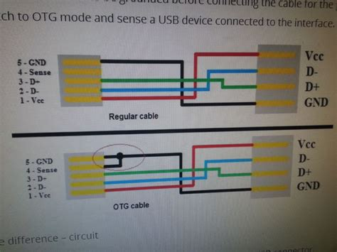 usb wire color code quotes