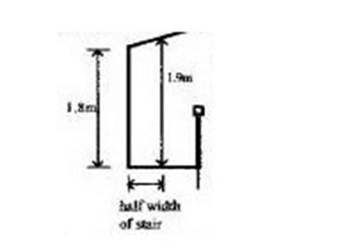 Minimum Ceiling Height For Loft Conversion by Minimum Height Loft Conversion House Conversions What