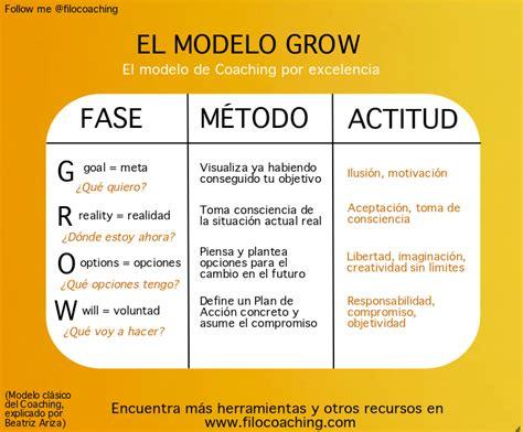 el modelo coach para 0829765816 grow herramienta coaching