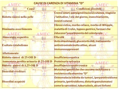 alimenti contenenti vitamina d notiziario settembre 2011 n 176 8 vitamina d e malattie