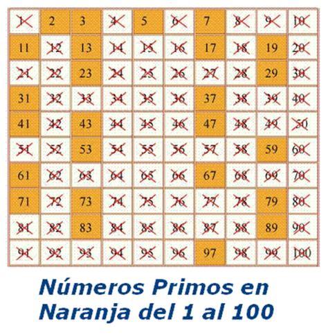 una lista de nmeros primos del 1 al 200 e l e n a r q u i t e c t a e ejercita tu mente