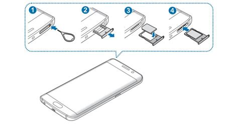 Sim Card Template For Samsung S6 by Sim Cards On Your Galaxy S6 Or S6 Edge