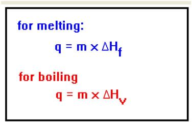 Unit Credit Formula enthalpy of vaporization formula related keywords