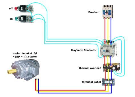 foto gambar pengkoneksian penyambungan rangkaian