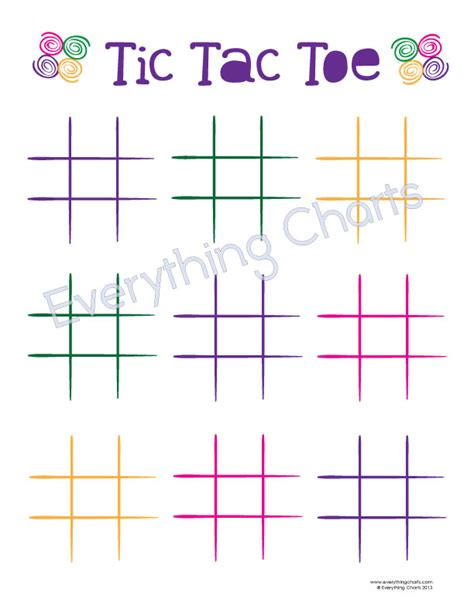tic tac toe tic tac toe everything charts and