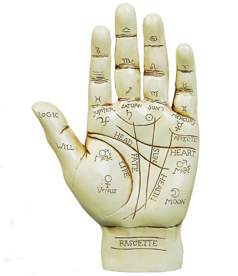 free tarot astrology numerology palmistry and psychic free tarot astrology numerology palmistry and psychic