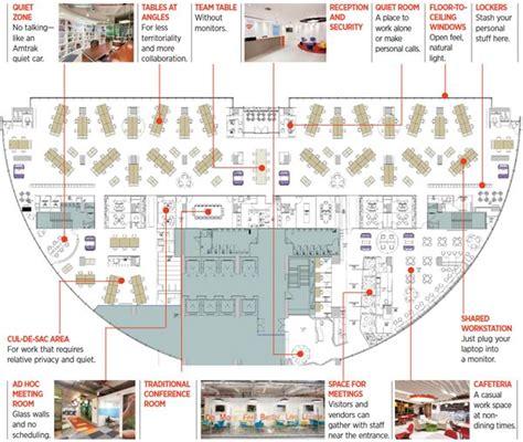 landscape layout in open office best 25 open office design ideas on pinterest open