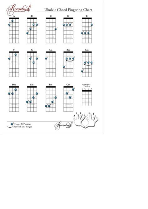 top ukulele fingering charts      format