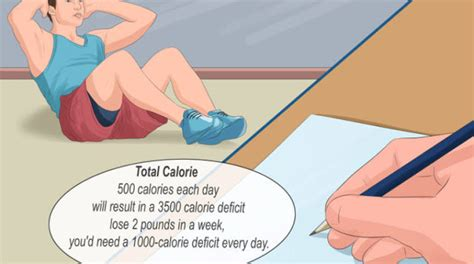 1 protein equals how many calories 1 kg weight loss equals many calories does walking pathway