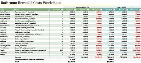 bathroom budget calculator bathroom remodel estimate template dasmu us