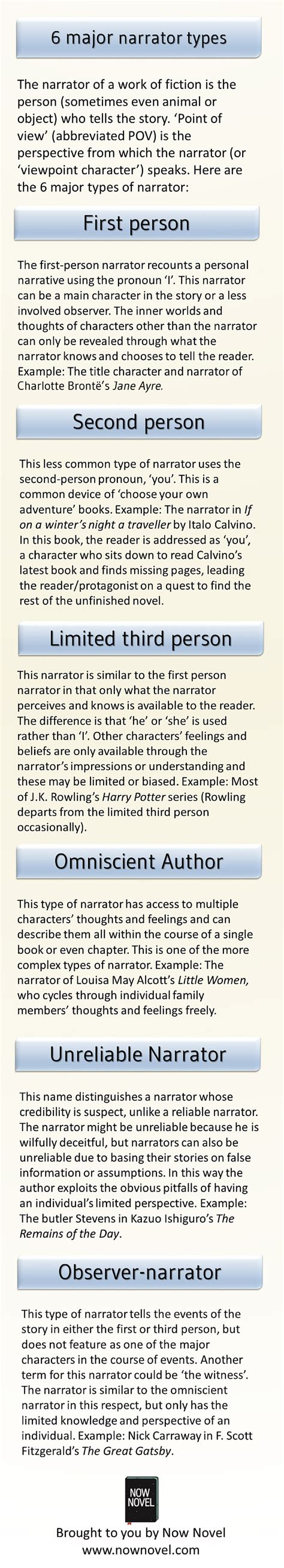 narrative pattern definition what four types of detail should you use in your narrative
