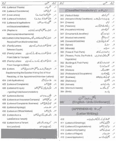 Urdu Credit Letter 100 Worksheets Meaning In Urdu Irrevocable Letter Of Credit Meaning In Urdu