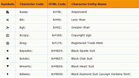 font design html code html codes for web design