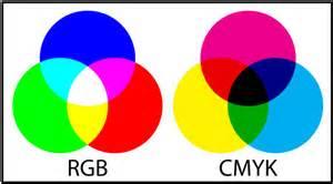 colores cmyk 191 cu 225 ndo utilizar colores rgb y cmyk