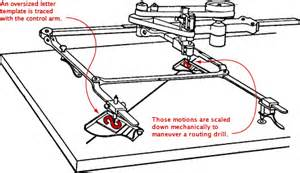 router pantograph templates router pantograph templates my wallpaper