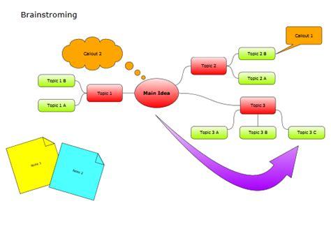 Brainstorm Diagram