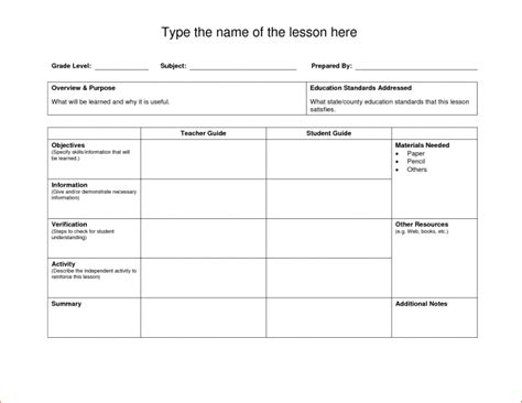 lesson plan template nsw template lesson plan template