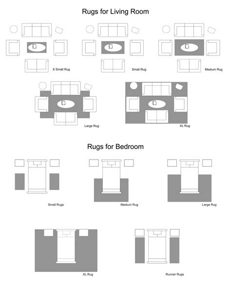 rugs guide rug guide rugs ideas