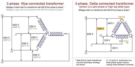 difference   phase star  delta connected