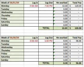 Hours Worked Spreadsheet Template by 6 Free Timesheet Templates For Tracking Employee Hours