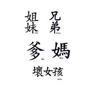 Modèles Tatouages Lettre Chinoise Tatouage Dessin Chinois