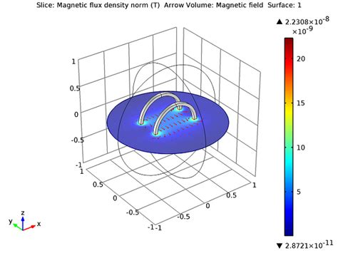 magnetic flux density inductor simulating helmholtz coils in comsol multiphysics comsol