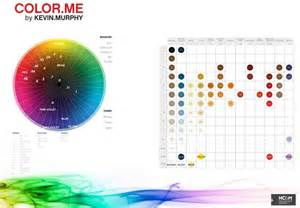 kevin murphy color me 296 best color charts images on