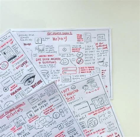 design thinking user research 239 best images about design thinking on pinterest
