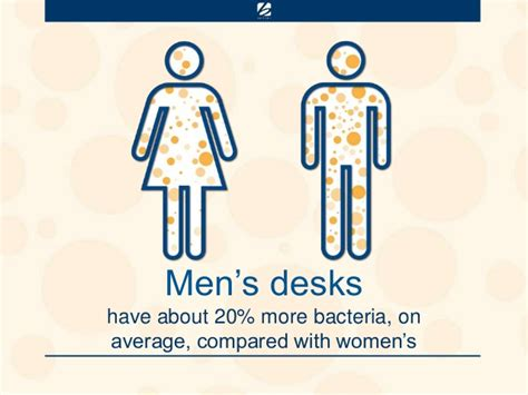 desk facts is your desk a germ hotspot