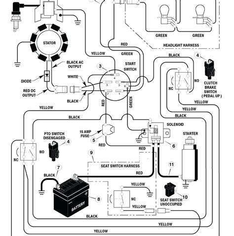 briggs vanguard wiring diagram wiring diagram and schematics