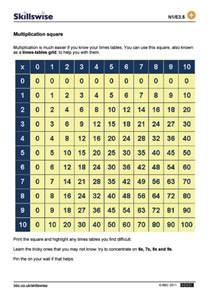 times tables grid multiplication times tables times