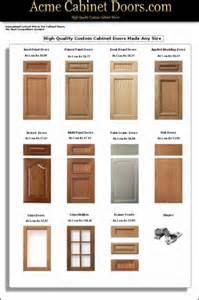 Replacement Kitchen Cabinet Doors Unfinished Unfinished Replacement Kitchen Cabinet Doors As Low As 3 99 For Sale In Milwaukee Wisconsin