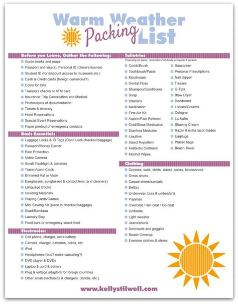 Top 5 Free Packing List Templates Word Templates Excel Templates top 5 free packing list templates word templates excel