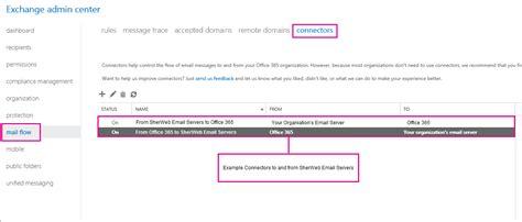 Office 365 Mail Flow Connectors Office 365 Mail Flow Connectors 28 Images Simplified