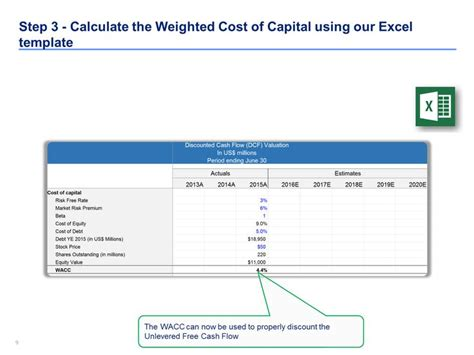 discounted flow analysis excel template new discounted flow analysis excel template free