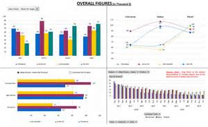 excel dashboards for tracking sales performance 32