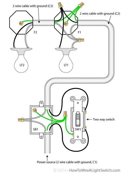 single pole switch wiring diagram lights power at