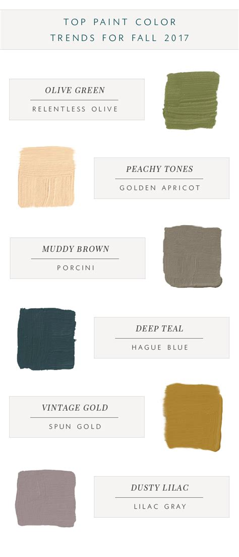 fall 2017 color trends our favorite paint color trends for fall 2017 decoration