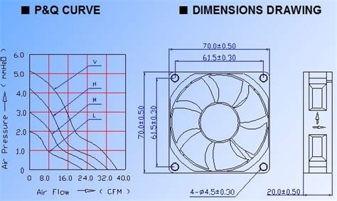 how to measure mm on computer electric motor cooling fan 40x40x20 mm 1 57x1 57x0 79inch