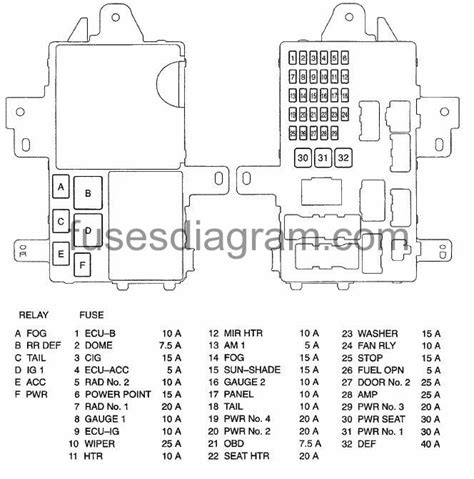 2001 camry wiper wiring diagram wiring diagram schemes