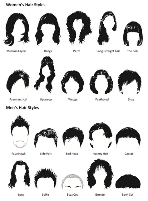 haircut names for women and pictures survey reveals the greatest hairstyles of all time wtkr com
