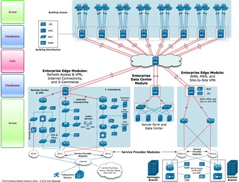 isp topology diagram isp network diagram wiring diagram schemes
