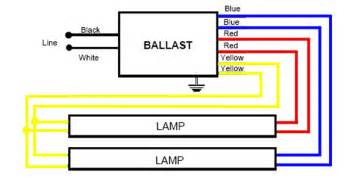 t5 replacement ballast wire diagram t5 free engine image for user manual