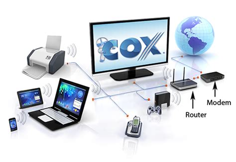cox in home wifi