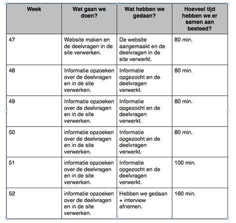 scheepvaart zorgverzekering 2016 pit 2 ag communicatie en samenwerking